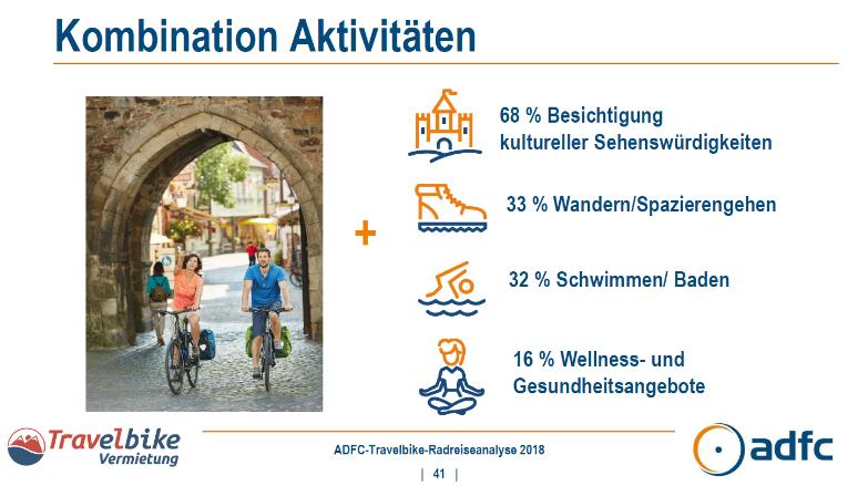 Radfahren und Besichtigungen, Wandern/Spazierengehen, Schwimmen/Baden, Wellness/Gesundheit